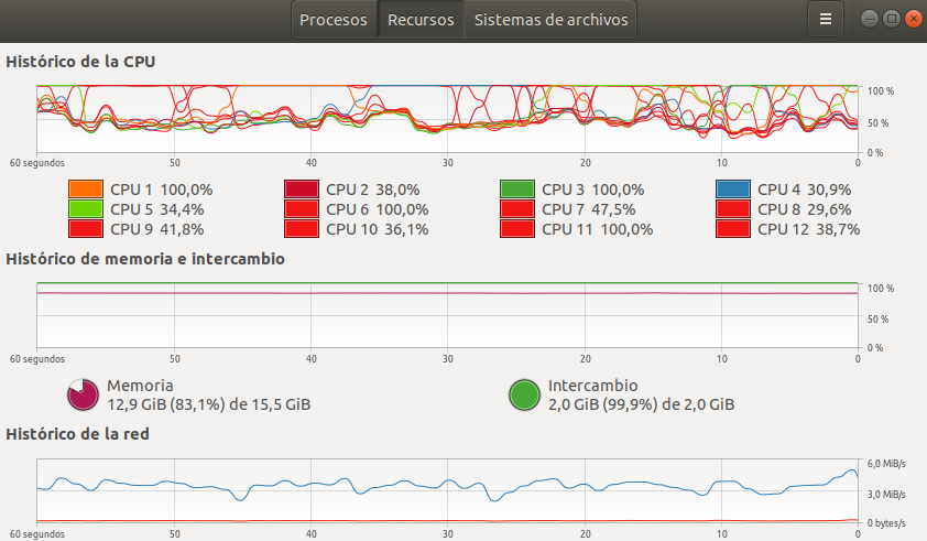 Cómo liberar la memoria swap en Linux