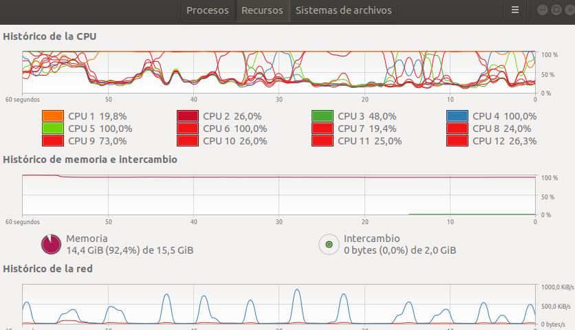 Cómo liberar la swap en Ubuntu